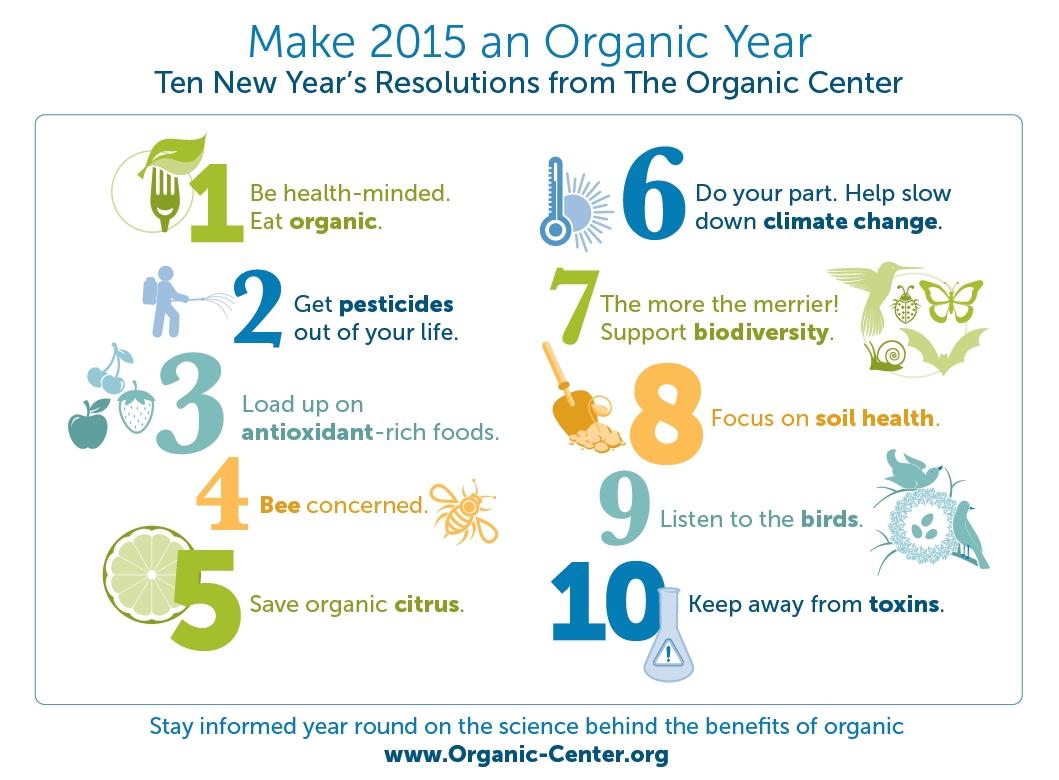 Make 2015 an Organic Year_The Organic Center